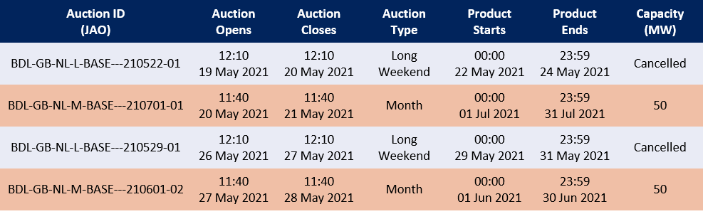 LT Auctions (GB to NL) May 21